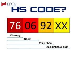 quy tắc tra mã HS code