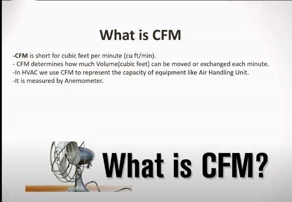 cfm là gì, đơn vị cfm nghĩa là gì