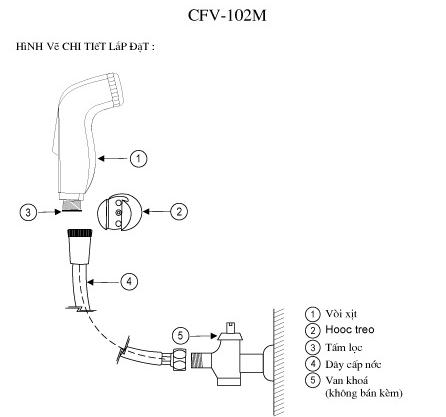 bản vẽ kỹ thuật vòi xịt inax cfv-102m