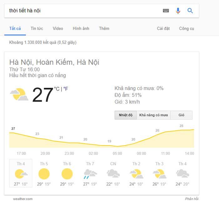 nhung-dieu-ve-o-tim-kiem-cua-google-co-the-ban-chua-biet-8