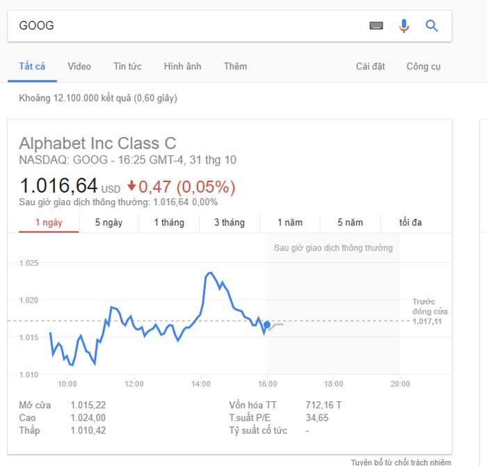nhung-dieu-ve-o-tim-kiem-cua-google-co-the-ban-chua-biet-9