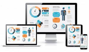 Trang Web là gì? Cách hiểu đúng về Web bạn cần biết !