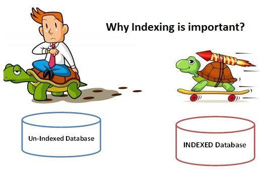Những lưu ý khi sử dụng index trong mysql