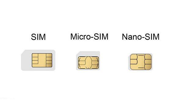 Cách Gắn Micro Sim, Nano Sim Vào Điện Thoại Thường