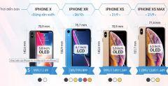 Giải đáp thắc mắc: So sánh màn hình iPhone X với Xs, Xs Max, Xr, Samsung Galaxy Note 8