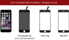 Thay màn hình iPhone 6 ở đâu uy tín? Bạn nên chú ý những gì?