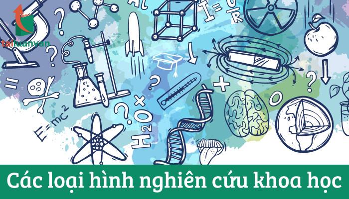 Các loại hình nghiên cứu khoa học