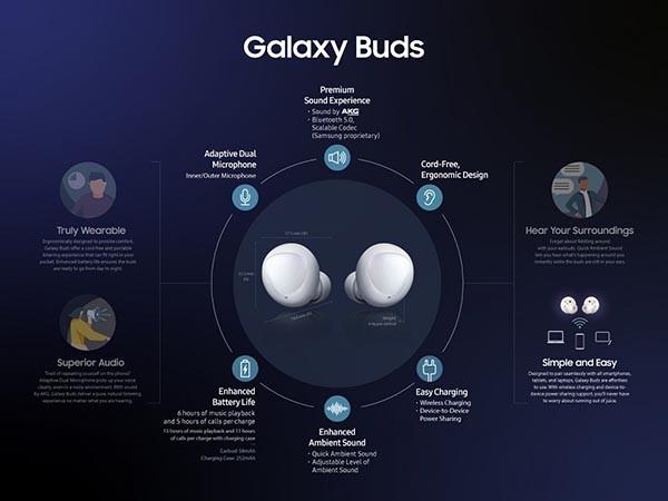 tai-nghe-khong-day-samsung-galaxy-buds-3