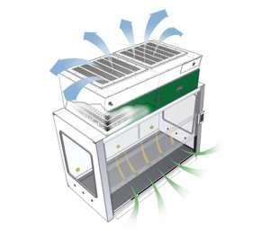 Tổng quan về tủ hút khí độc trong phòng thí nghiệm