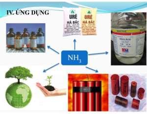 Tìm hiểu về đặc điểm và ứng dụng của amoniac lỏng