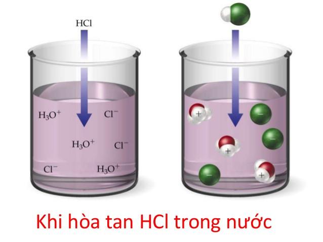 Tính chất vật lý củaaxit cloric