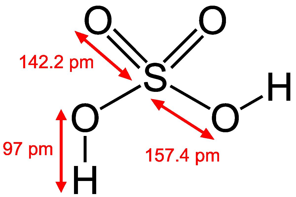 Cấu trúc phân tử axit phân tử H2SO4