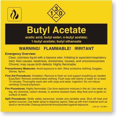 Cảnh báo nguy hiểm của Butyl Acetate