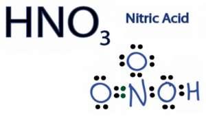 Tính chất hóa học và quy trình sản xuất Axit Nitric HNO3 ?