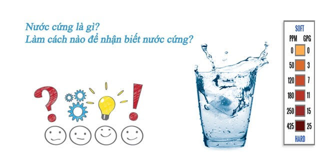 Nước cứng là gì?