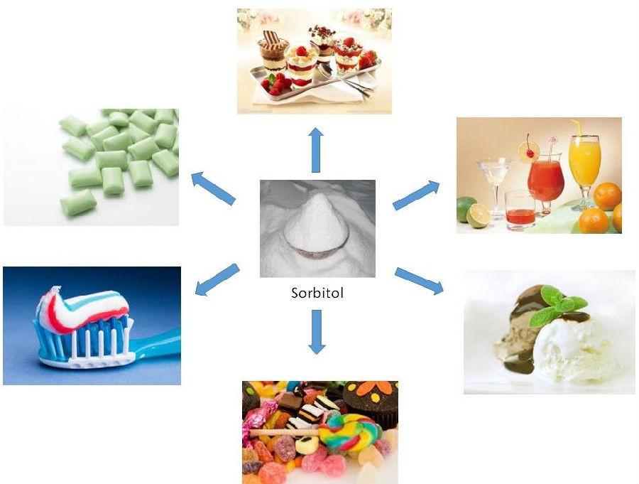 Sorbitol được dùng rộng rãi trong công nghệ thực phẩm, y dược, mỹ phẩm