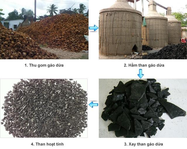 Quy trình sản xuất than hoạt tính bằng gáo dừa
