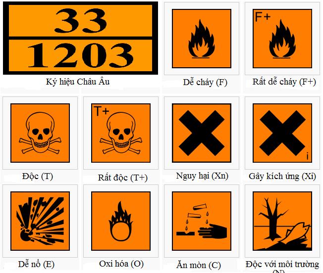 Bảng kí hiệu các loại hóa chất nguy hiểm