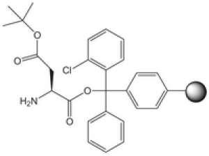 H-Asp(OtBu)-2-ClTrt resin 5g Merck