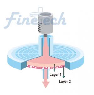 Syringe lọc DualVTech Hydrophilic PVDF+GF 13mm x 0.22um Finetech