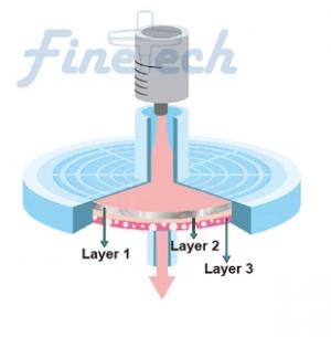 Syringe lọc TriVTech Hydrophobic PTFE+ 2GF 25mm x 0.22um Finetech