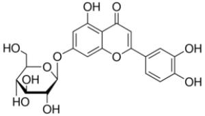 Luteolin-7-O-glucoside 20mg ChemFaces
