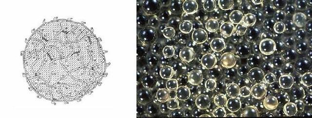 Hạt nhựa trao đổi anion là gì?