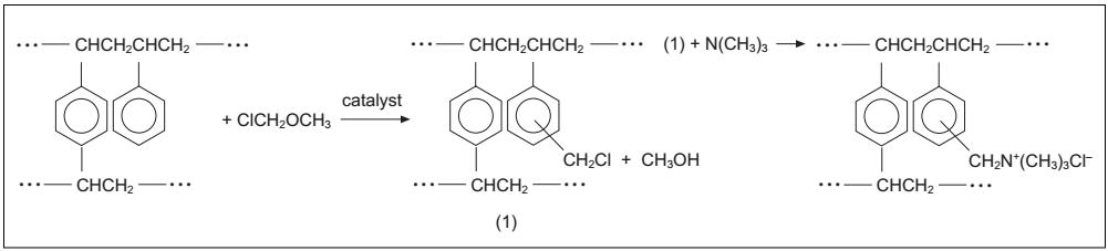 Cấu tạo của hạt nhựa anion