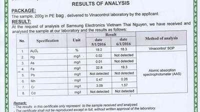 Thực trạng sản xuất và sử dụng sản phẩm PAC tại Việt Nam
