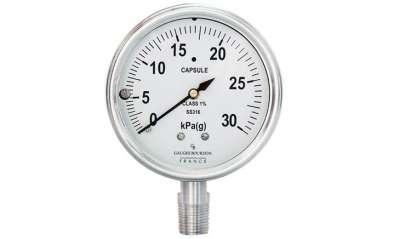 Ý nghĩa của áp suất là gì? Cách đổi đơn vị đo áp suất