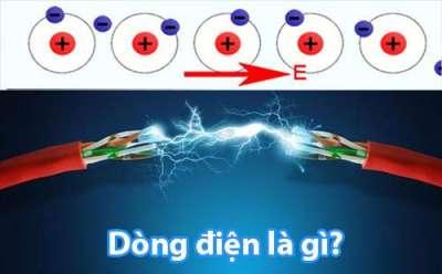 Đơn vị cường độ dòng điện là gì? Ý nghĩa của cường độ dòng điện