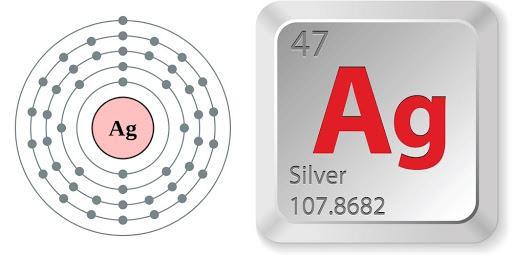 Khối lượng riêng của bạc là bao nhiêu