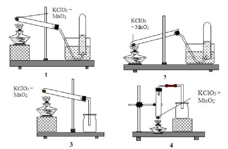 Quá trình nhiệt phân của Kali Clorat