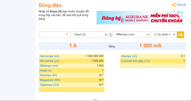 Đổi 1mA bằng bao nhiêu A (Ampe) trên công cụ convertworld.com