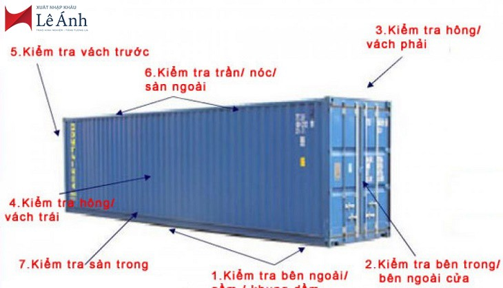 Cách kiểm tra container