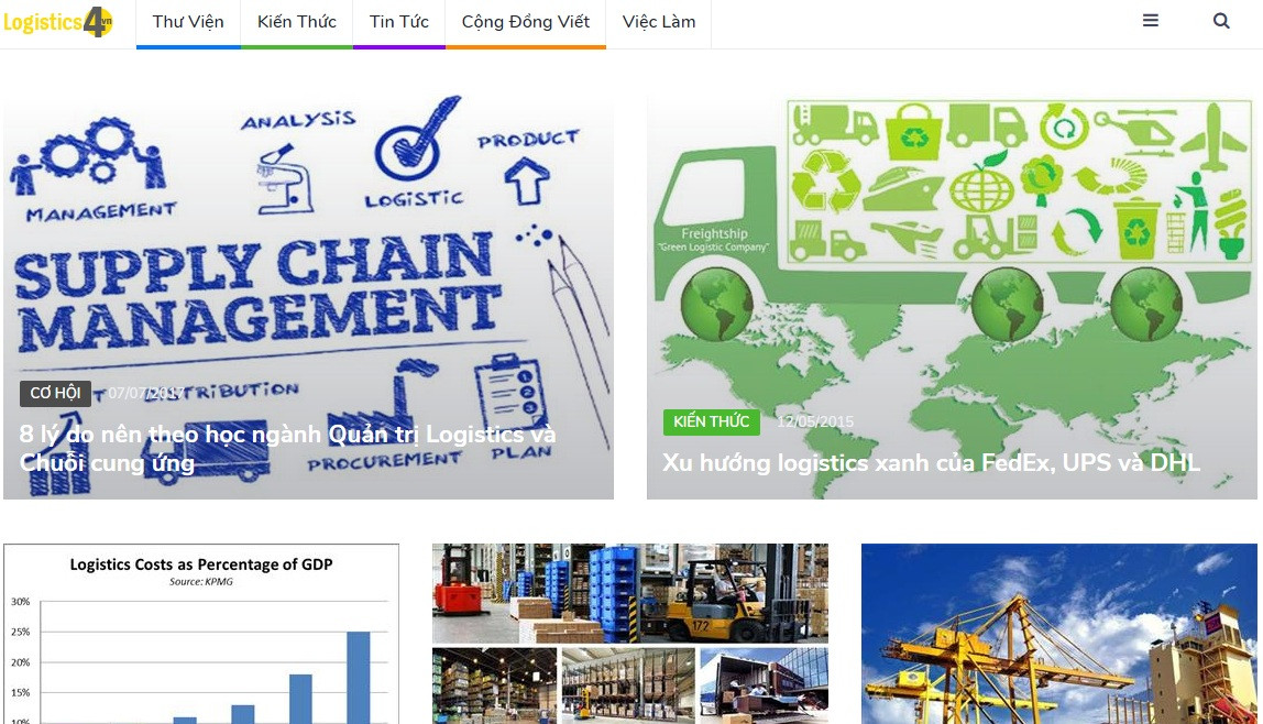 website học xuất nhập khẩu