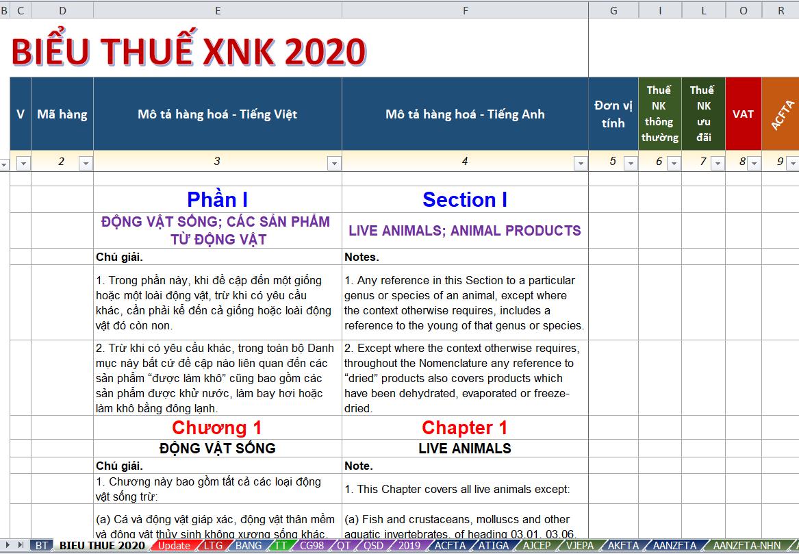biểu thuế xuất nhập khẩu 2020