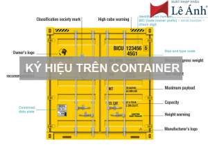 ký hiệu trên container