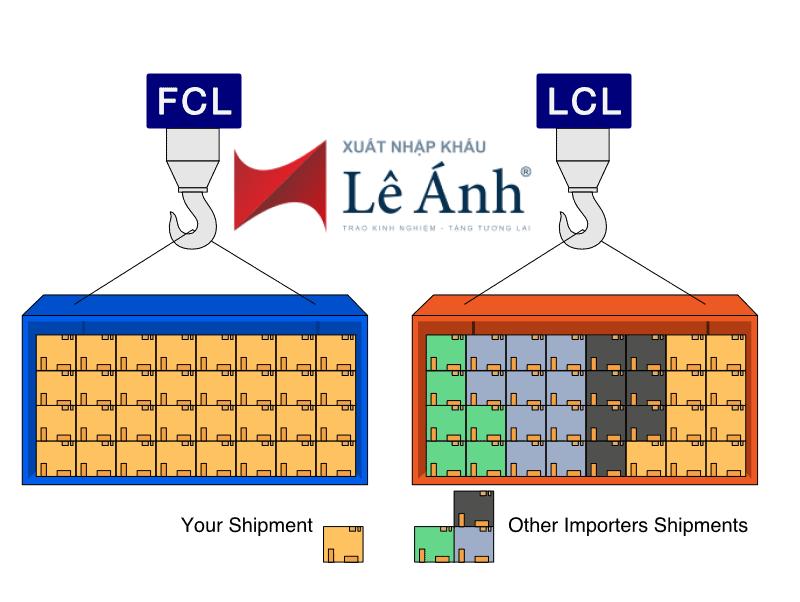 LCL là gì?Phân biệt hàng LCL và hàng FCL